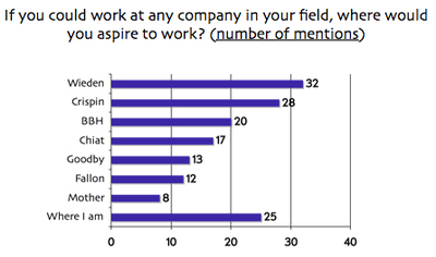 Planner_survey